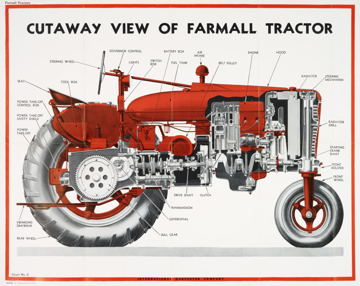 Farmall Letter Series B Engine Diagrams The Son Of A Blacksmith Octane Press